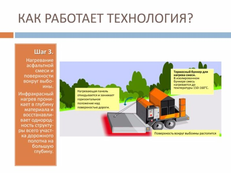 Ямочный ремонт асфальтных дорог с Silkot Servis. Европейский стиль и качество