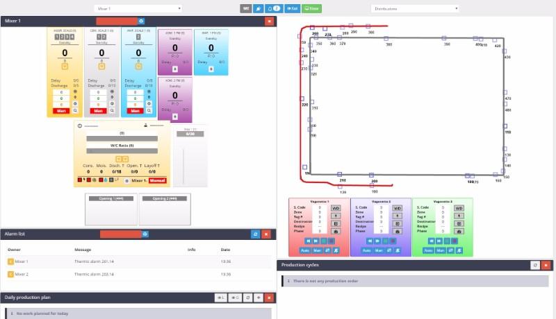 Новое программное обеспечение для производства и укладки бетона