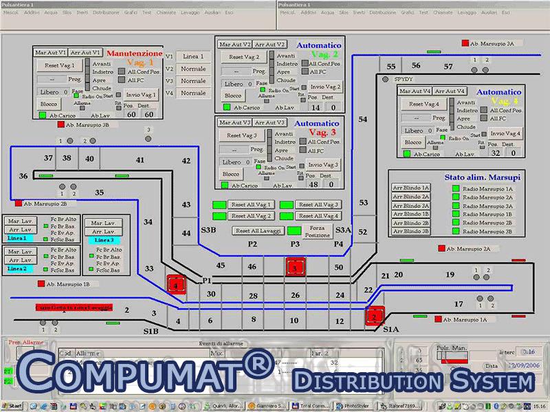 Система управления бетонного завода